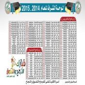 الفــرا تزين لـوحة الشرف لطلبة الكلية الجامعية للعلوم والتكنولوجيا