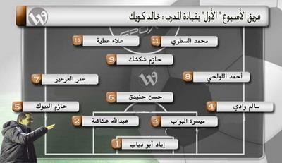 تشكيلة الأسبوع الأول من دوري الوطنية موبايل-غزة-